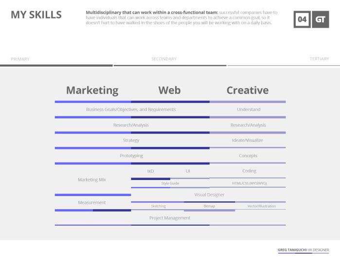 004_my-skills