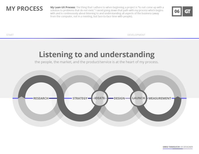 006_my-process