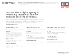 I initially hired a digital agency, but I later turned to working with contractors.