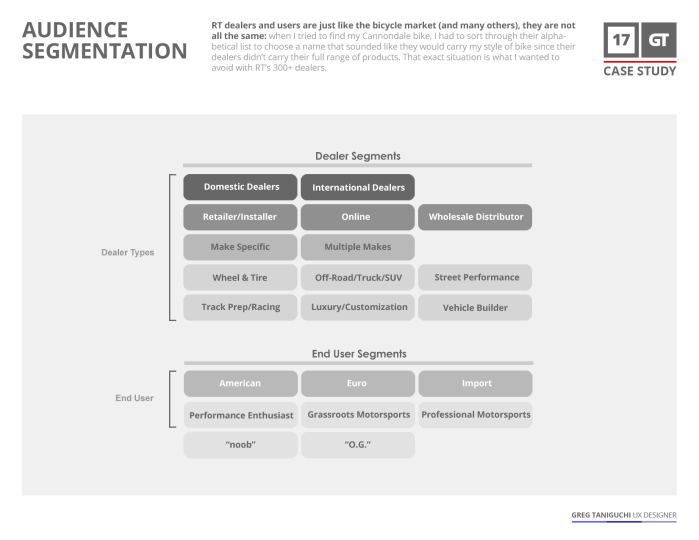 017_audience-segments