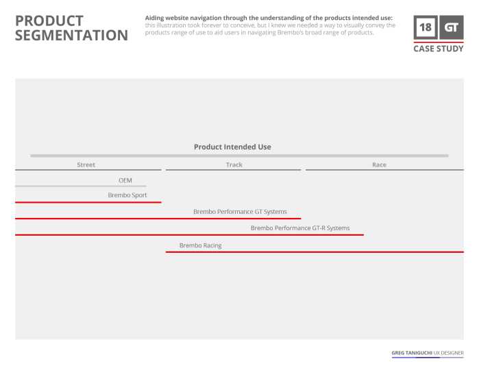 018_product-segments
