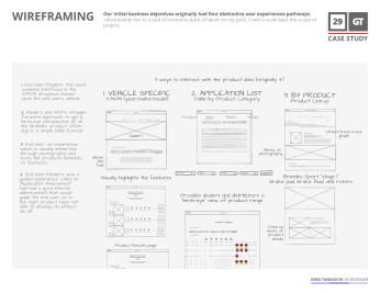 029_wireframing